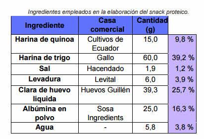 snack proteico quinoa