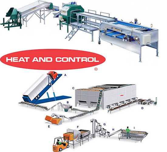 Heat and control procesos